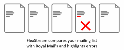 FlexStream _ Improve mailing accuracy